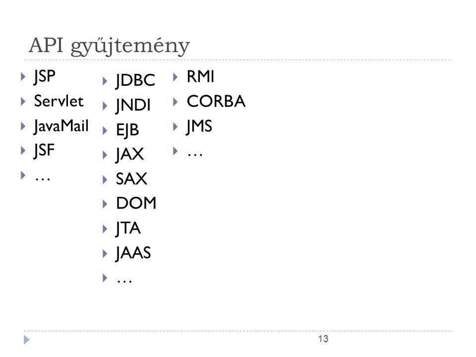 13 API gyűjtemény  JSP  Servlet  JavaMail  JSF  …  JDBC  JNDI  EJB  JAX  SAX  DOM  JTA  JAAS  …  RMI  CORBA  JMS  …