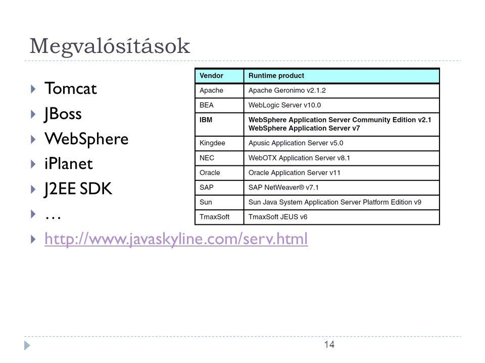14 Megvalósítások  Tomcat  JBoss  WebSphere  iPlanet  J2EE SDK  …  http://www.javaskyline.com/serv.html http://www.javaskyline.com/serv.html