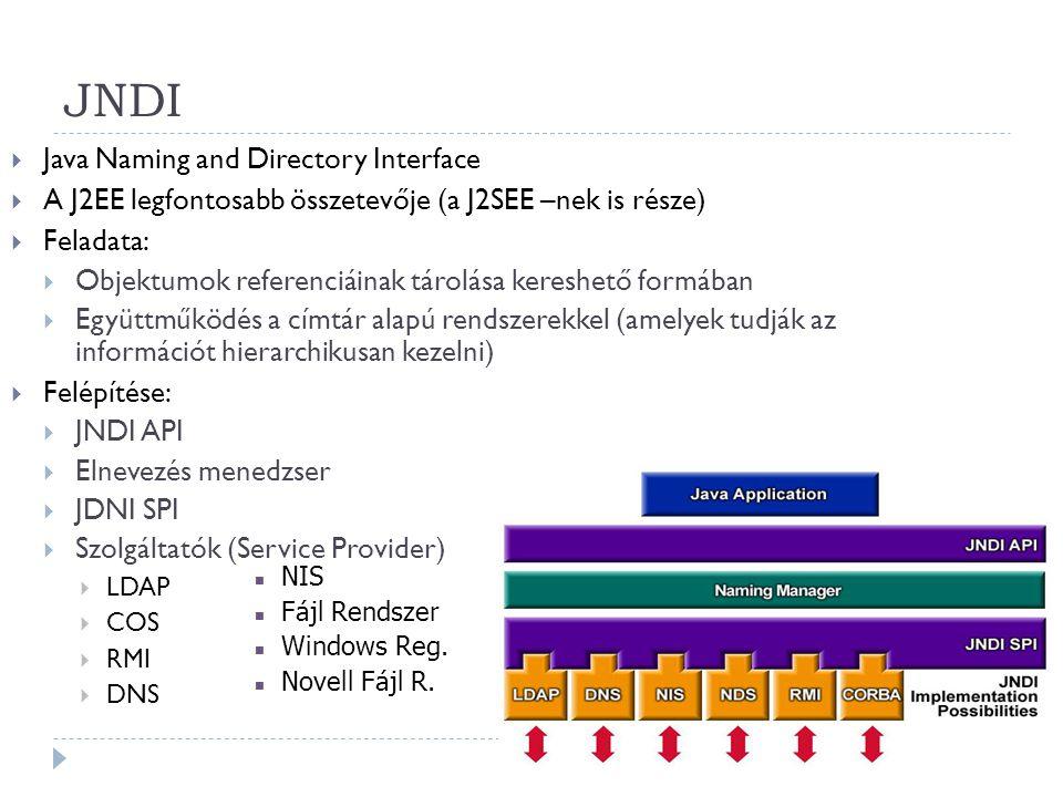 17 JNDI  Java Naming and Directory Interface  A J2EE legfontosabb összetevője (a J2SEE –nek is része)  Feladata:  Objektumok referenciáinak tárolá