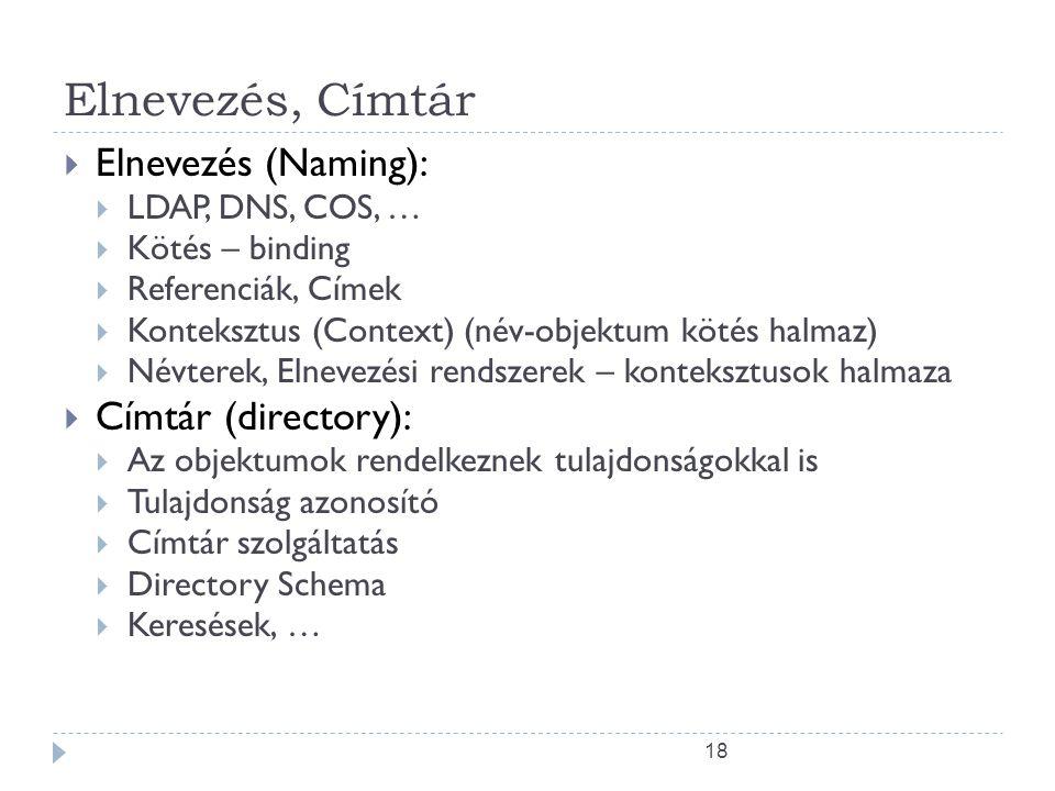 18 Elnevezés, Címtár  Elnevezés (Naming):  LDAP, DNS, COS, …  Kötés – binding  Referenciák, Címek  Konteksztus (Context) (név-objektum kötés halm