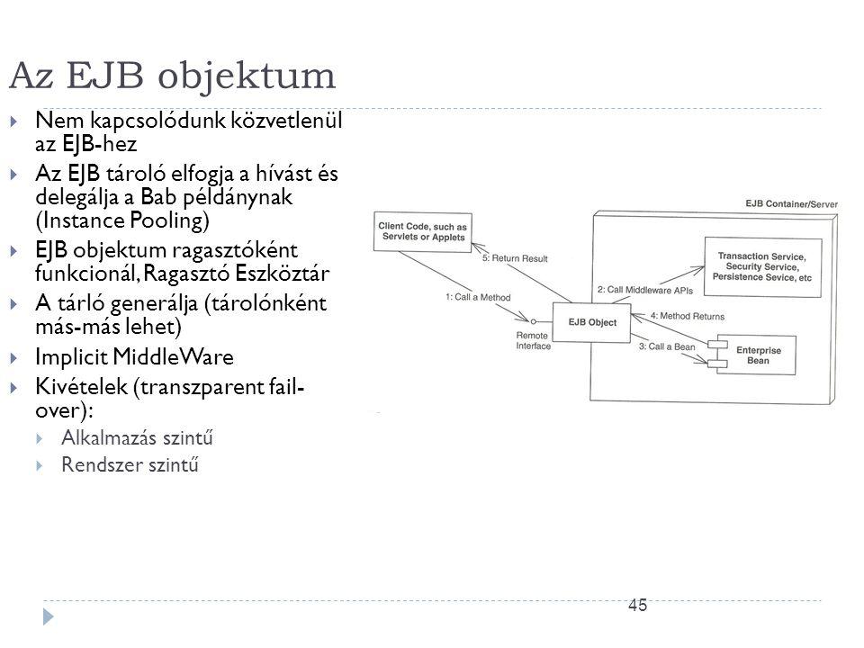 45 Az EJB objektum  Nem kapcsolódunk közvetlenül az EJB-hez  Az EJB tároló elfogja a hívást és delegálja a Bab példánynak (Instance Pooling)  EJB o