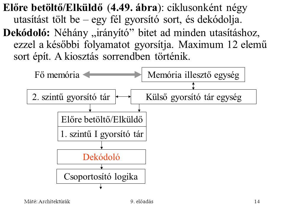 Máté: Architektúrák9. előadás14 Előre betöltő/Elküldő (4.49.