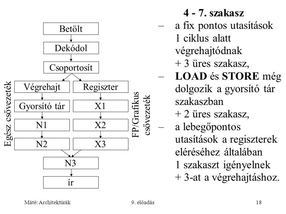 Máté: Architektúrák9. előadás18 4 - 7.