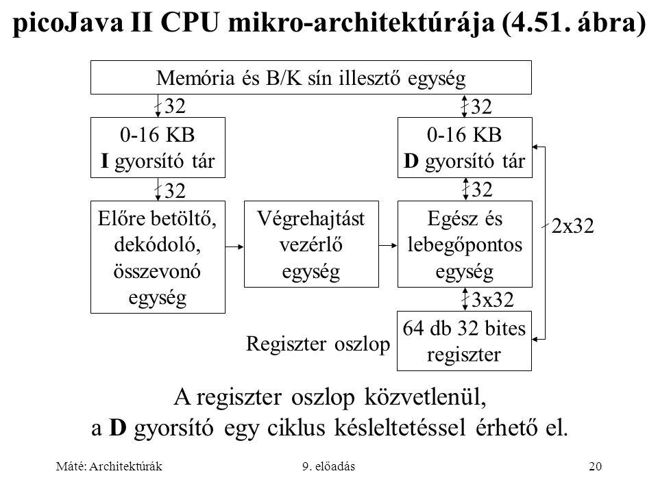 Máté: Architektúrák9. előadás20 A regiszter oszlop közvetlenül, a D gyorsító egy ciklus késleltetéssel érhető el. picoJava II CPU mikro-architektúrája