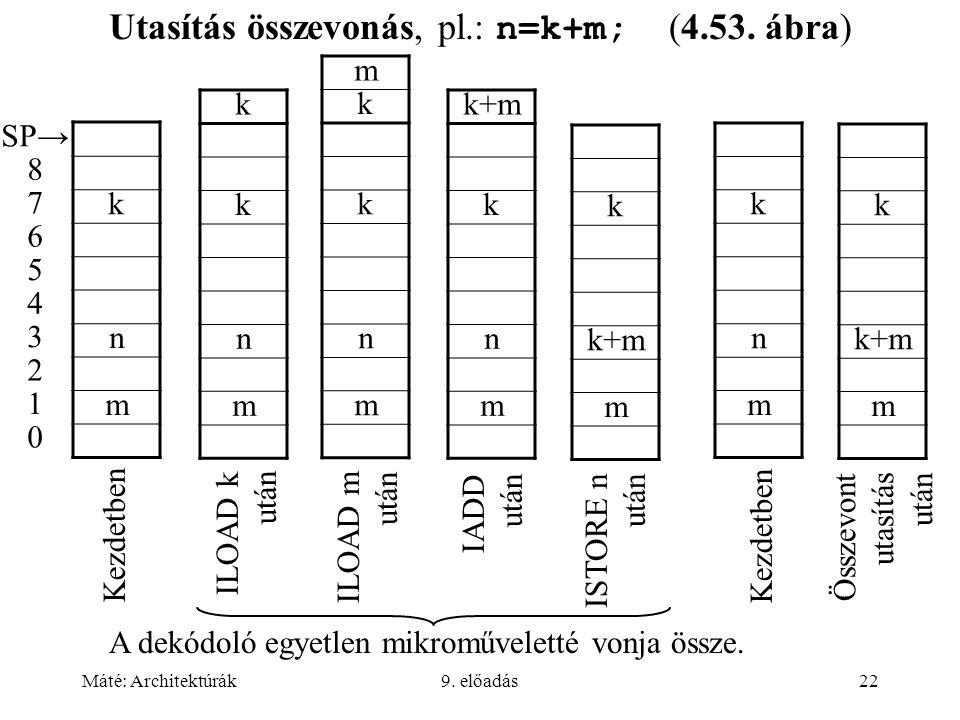 Máté: Architektúrák9. előadás22 Utasítás összevonás, pl.: n=k+m; (4.53.