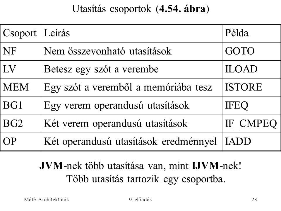 Máté: Architektúrák9. előadás23 Utasítás csoportok (4.54.