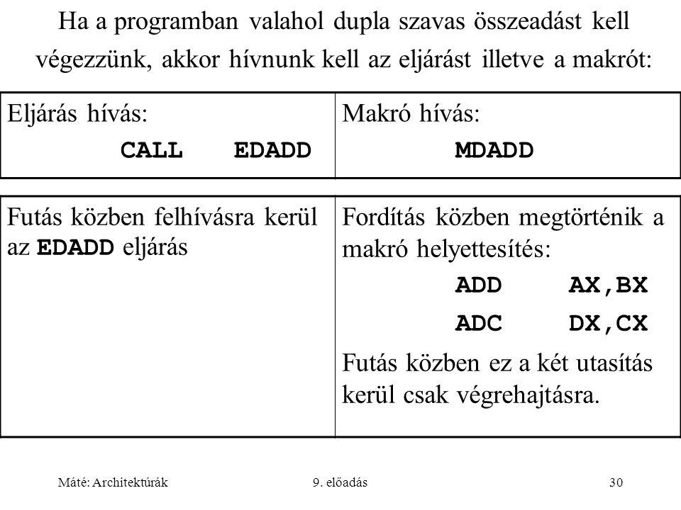 Máté: Architektúrák9. előadás30 Ha a programban valahol dupla szavas összeadást kell végezzünk, akkor hívnunk kell az eljárást illetve a makrót: Eljár