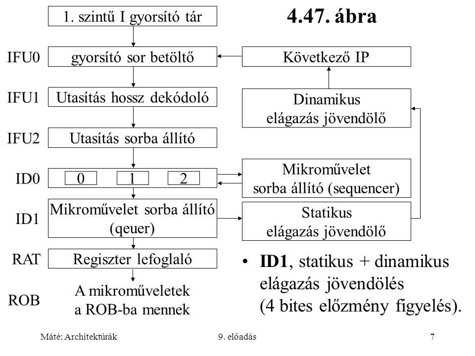 Máté: Architektúrák9. előadás7 ID1, statikus + dinamikus elágazás jövendölés (4 bites előzmény figyelés). Utasítás hossz dekódoló IFU1 1. szintű I gyo
