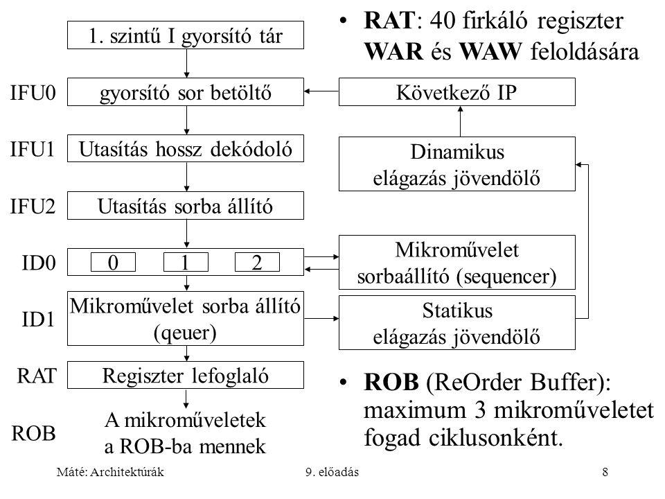 Máté: Architektúrák9. előadás8 ROB (ReOrder Buffer): maximum 3 mikroműveletet fogad ciklusonként.