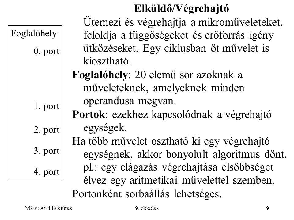 Máté: Architektúrák9. előadás9 Foglalóhely 0. port 1.