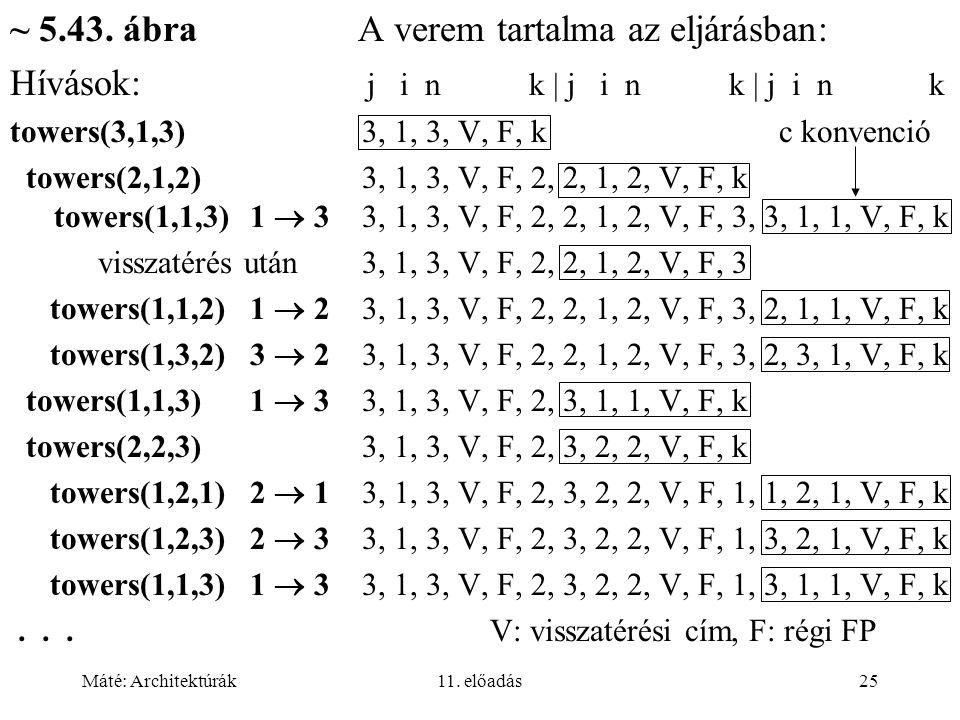 Máté: Architektúrák11. előadás25 ~ 5.43.
