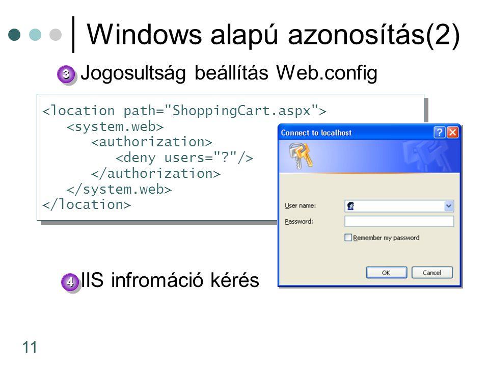 11 Windows alapú azonosítás(2) Jogosultság beállítás Web.config IIS infromáció kérés 44 33