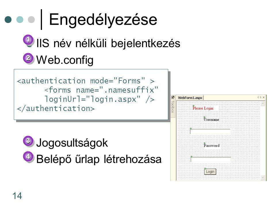 14 Engedélyezése IIS név nélküli bejelentkezés Web.config Jogosultságok Belépő űrlap létrehozása11 22 33 44 < forms name=