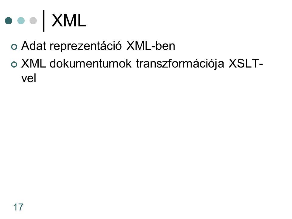 17 XML Adat reprezentáció XML-ben XML dokumentumok transzformációja XSLT- vel