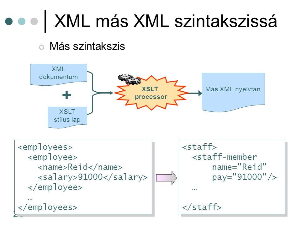 23 XML más XML szintakszissá Más szintakszis XML dokumentum XSLT stílus lap + XSLT processor Más XML nyelvtan Reid 91000 … Reid 91000 … <staff-member