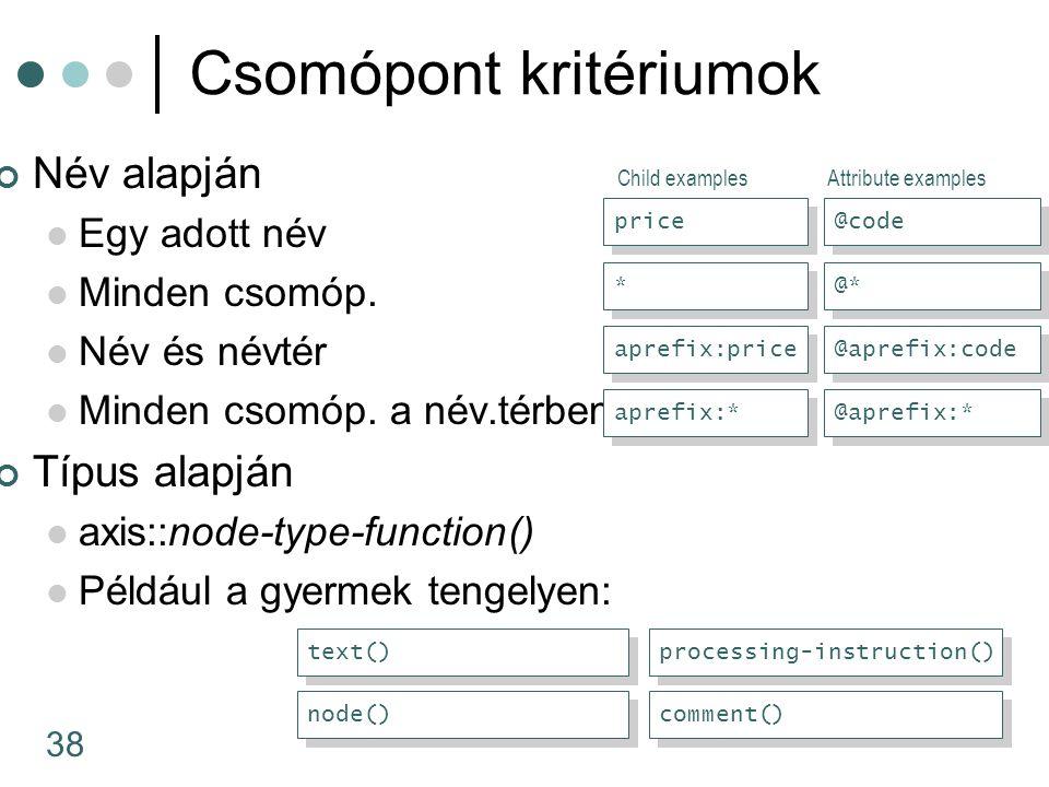 38 Csomópont kritériumok Név alapján Egy adott név Minden csomóp. Név és névtér Minden csomóp. a név.térben Típus alapján axis::node-type-function() P