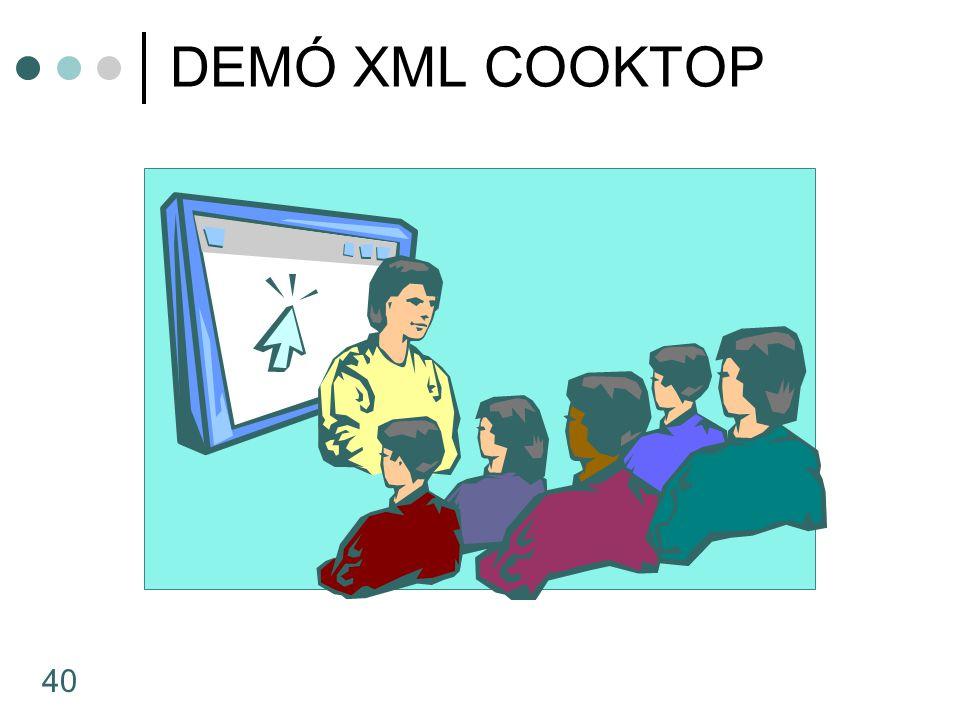 40 DEMÓ XML COOKTOP