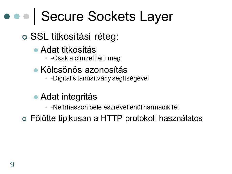 10 Windows alapú azonosítás(1) IIS: Alap Kivonat Integrált Windows azonosítás A Web.config-ban is be kell álítani 11 22