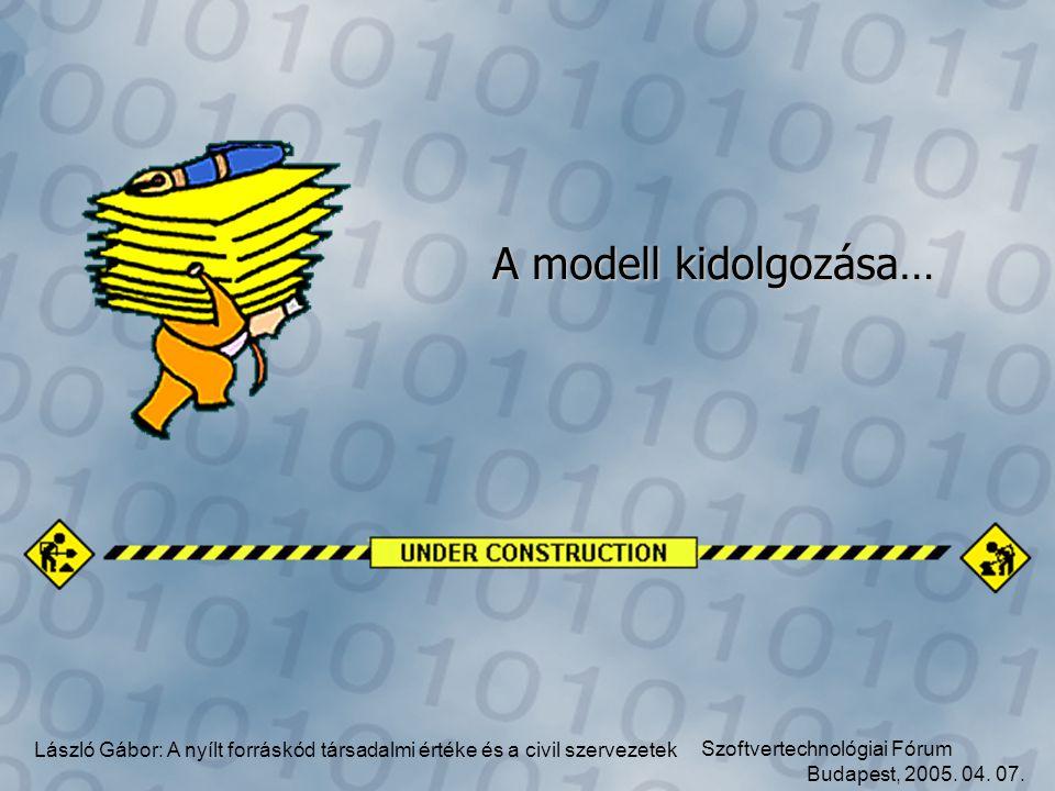 Szoftvertechnológiai Fórum Budapest, 2005. 04. 07.