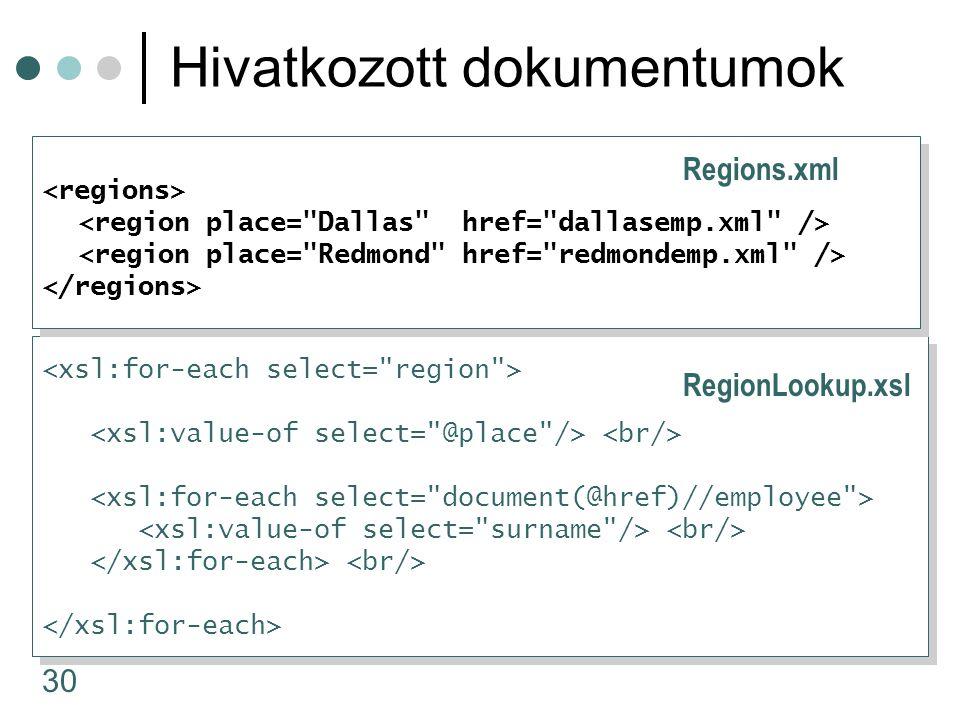 30 Hivatkozott dokumentumok Regions.xml RegionLookup.xsl