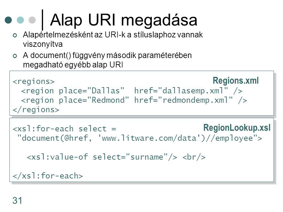 31 Regions.xml <xsl:for-each select = document(@href, www.litware.com/data )//employee > <xsl:for-each select = document(@href, www.litware.com/data )//employee > RegionLookup.xsl Alap URI megadása Alapértelmezésként az URI-k a stíluslaphoz vannak viszonyítva A document() függvény második paraméterében megadható egyébb alap URI