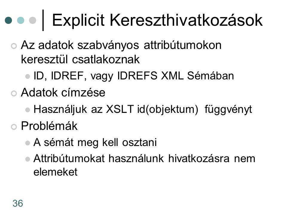 36 Explicit Kereszthivatkozások Az adatok szabványos attribútumokon keresztül csatlakoznak ID, IDREF, vagy IDREFS XML Sémában Adatok címzése Használjuk az XSLT id(objektum) függvényt Problémák A sémát meg kell osztani Attribútumokat használunk hivatkozásra nem elemeket