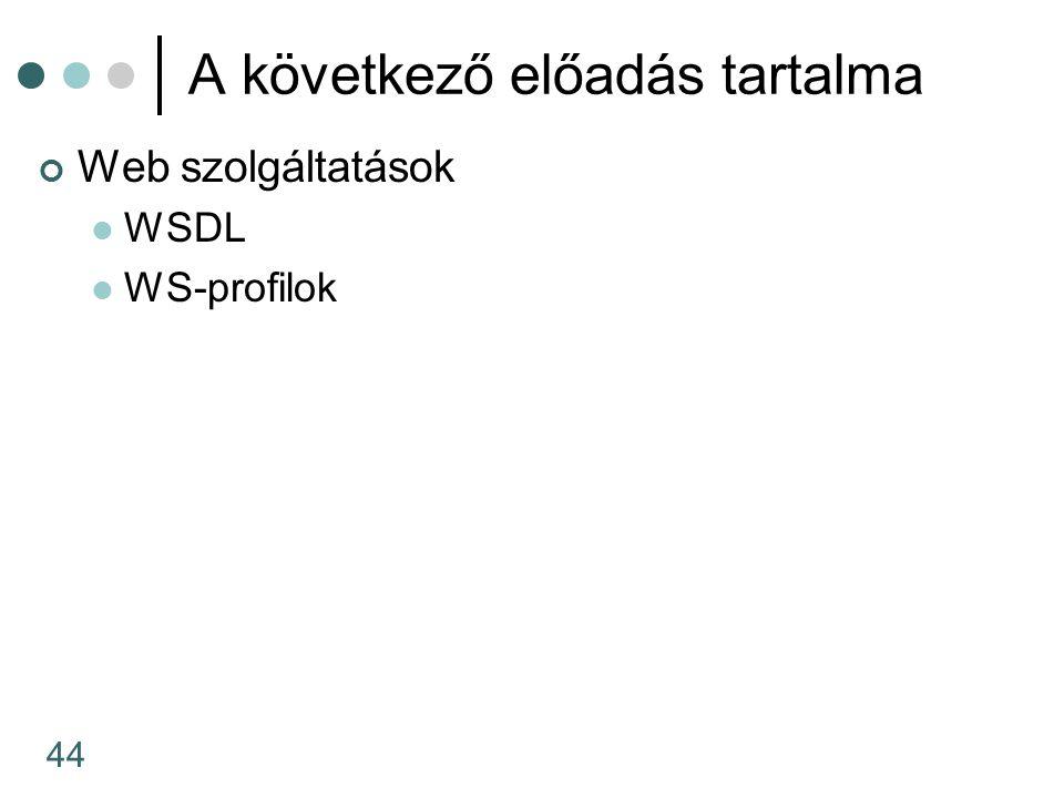 44 A következő előadás tartalma Web szolgáltatások WSDL WS-profilok