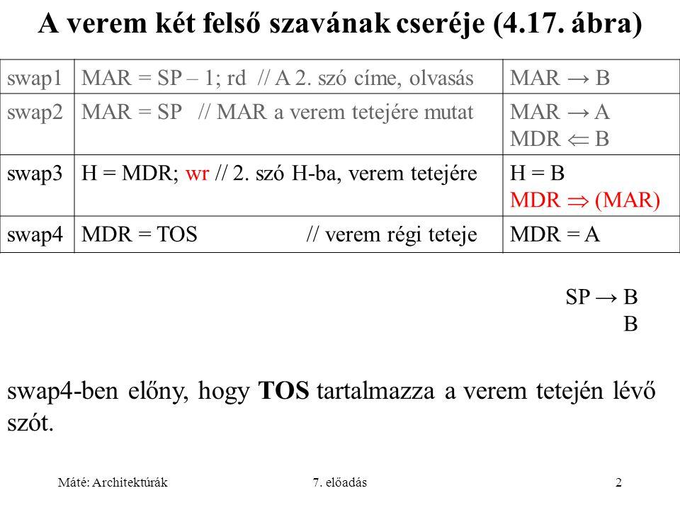 Máté: Architektúrák7. előadás2 A verem két felső szavának cseréje (4.17.