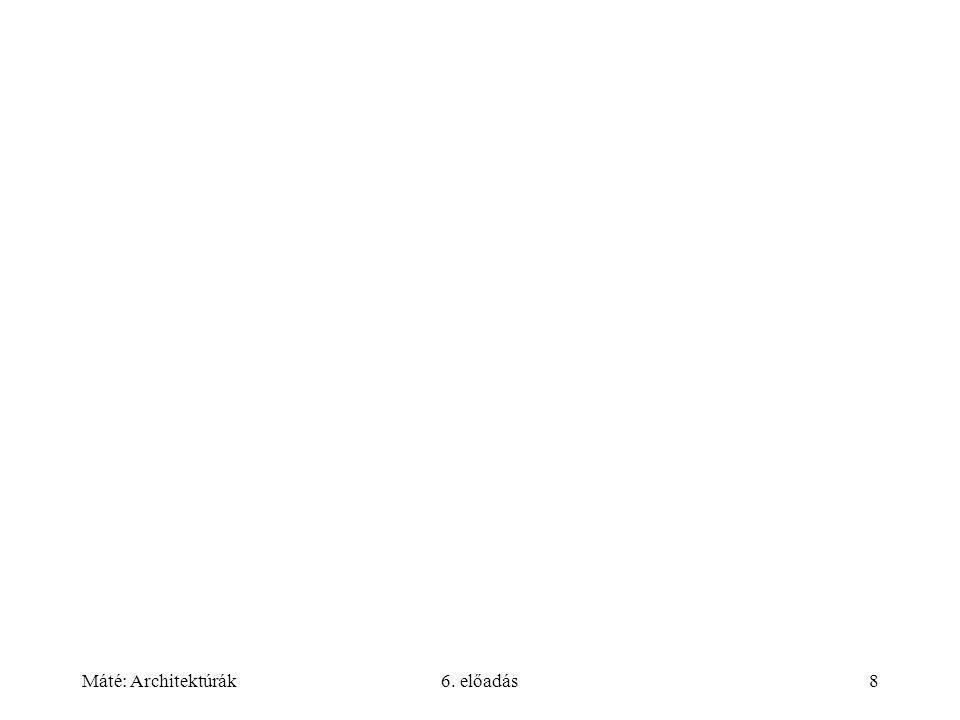 Máté: Architektúrák6.előadás29 Input/output (5.31-33.