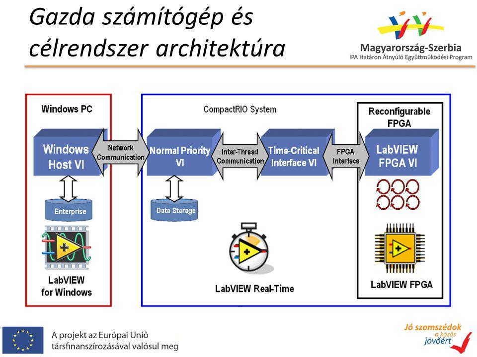Gazda számítógép és célrendszer architektúra