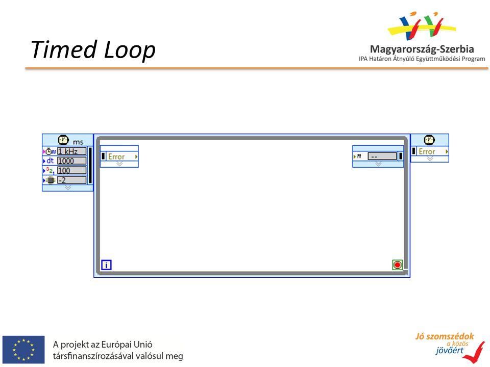 Timed Loop