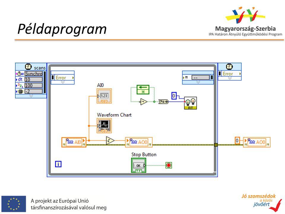 Példaprogram