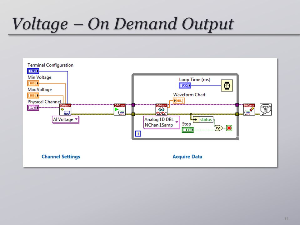 Voltage – On Demand Output 11