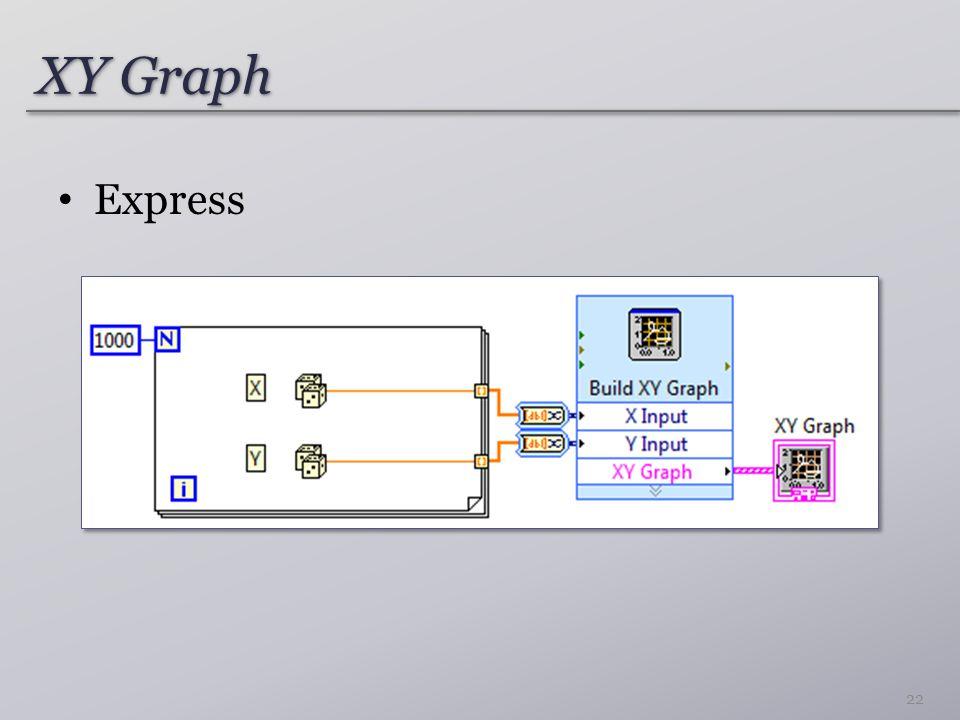 XY Graph Express 22