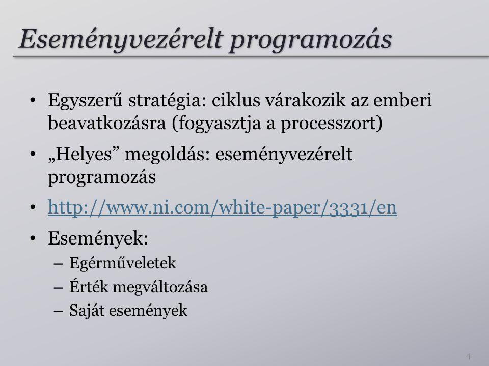 """Eseményvezérelt programozás Egyszerű stratégia: ciklus várakozik az emberi beavatkozásra (fogyasztja a processzort) """"Helyes megoldás: eseményvezérelt programozás http://www.ni.com/white-paper/3331/en Események: – Egérműveletek – Érték megváltozása – Saját események 4"""