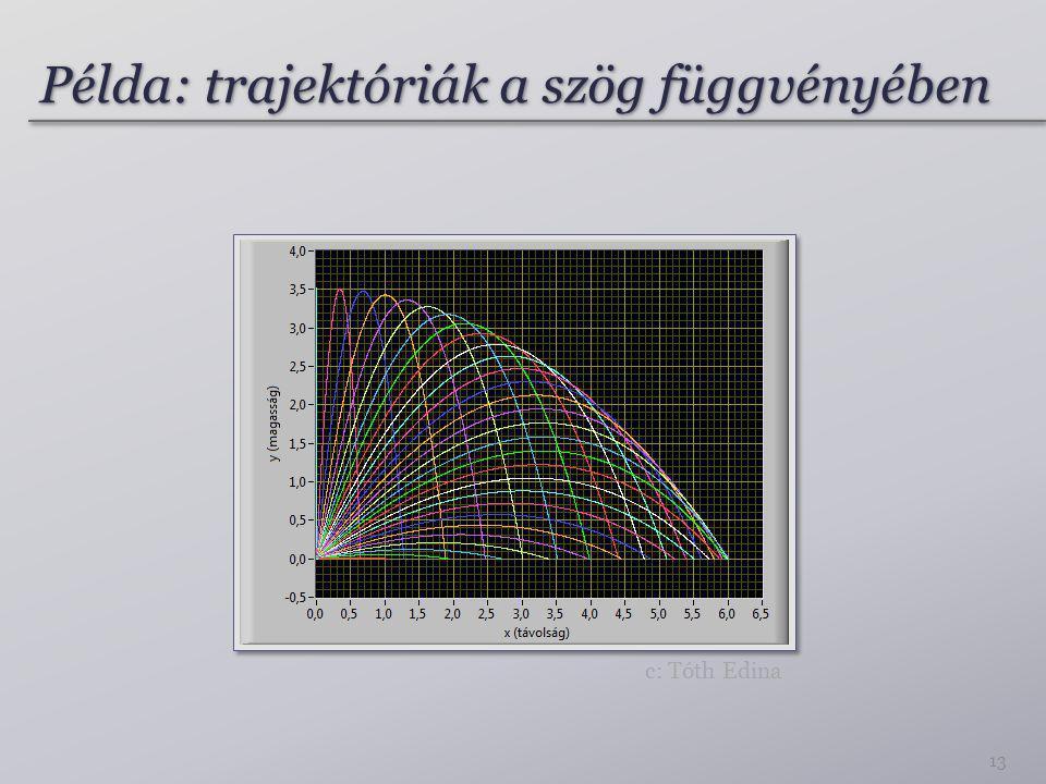 Példa: trajektóriák a szög függvényében 13 c: Tóth Edina
