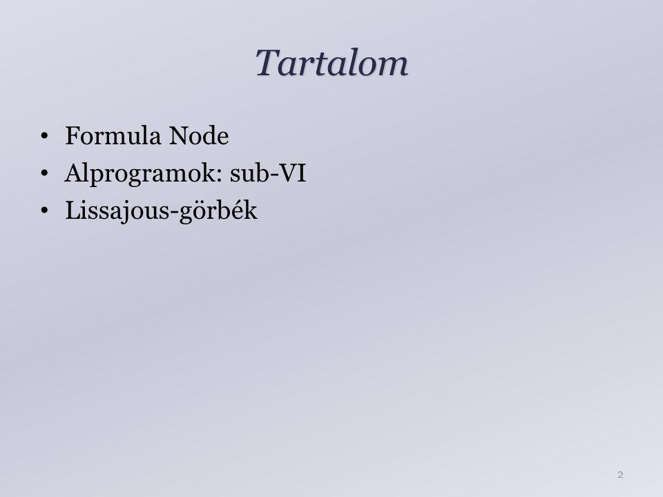 Tartalom Formula Node Alprogramok: sub-VI Lissajous-görbék 2
