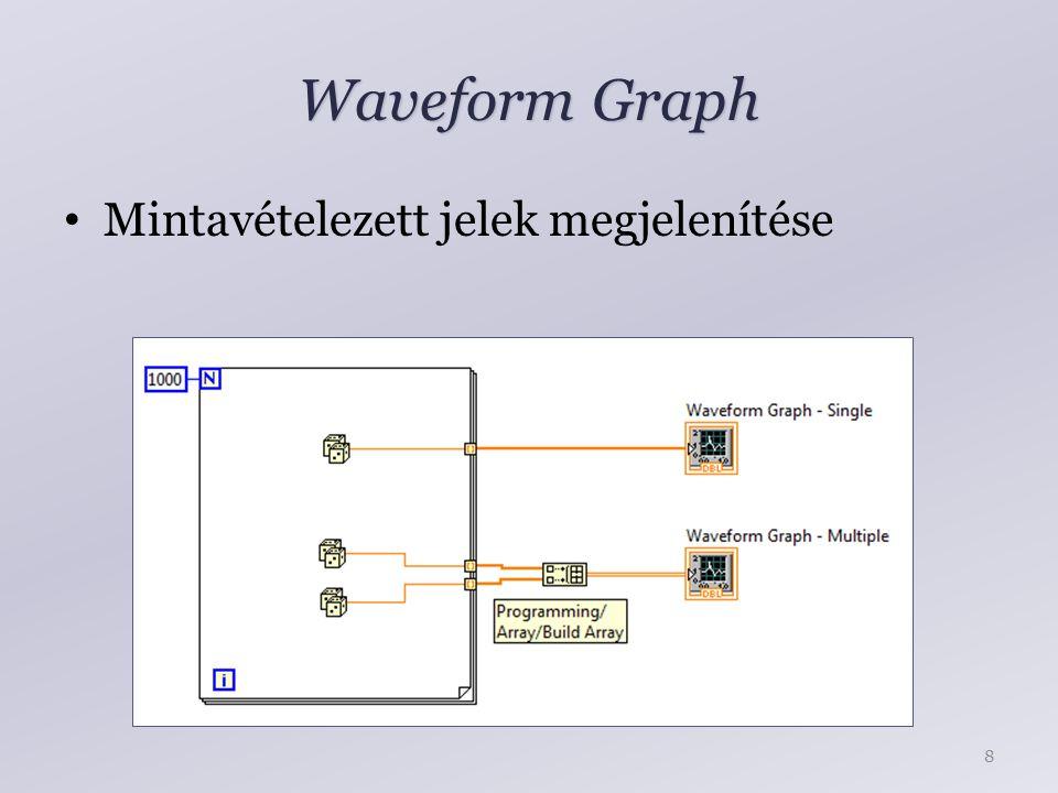Waveform Graph Mintavételezett jelek megjelenítése 8