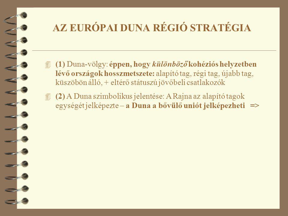 4 (1) Duna-völgy: éppen, hogy különböző kohéziós helyzetben lévő országok hosszmetszete: alapító tag, régi tag, újabb tag, küszöbön álló, + eltérő stá