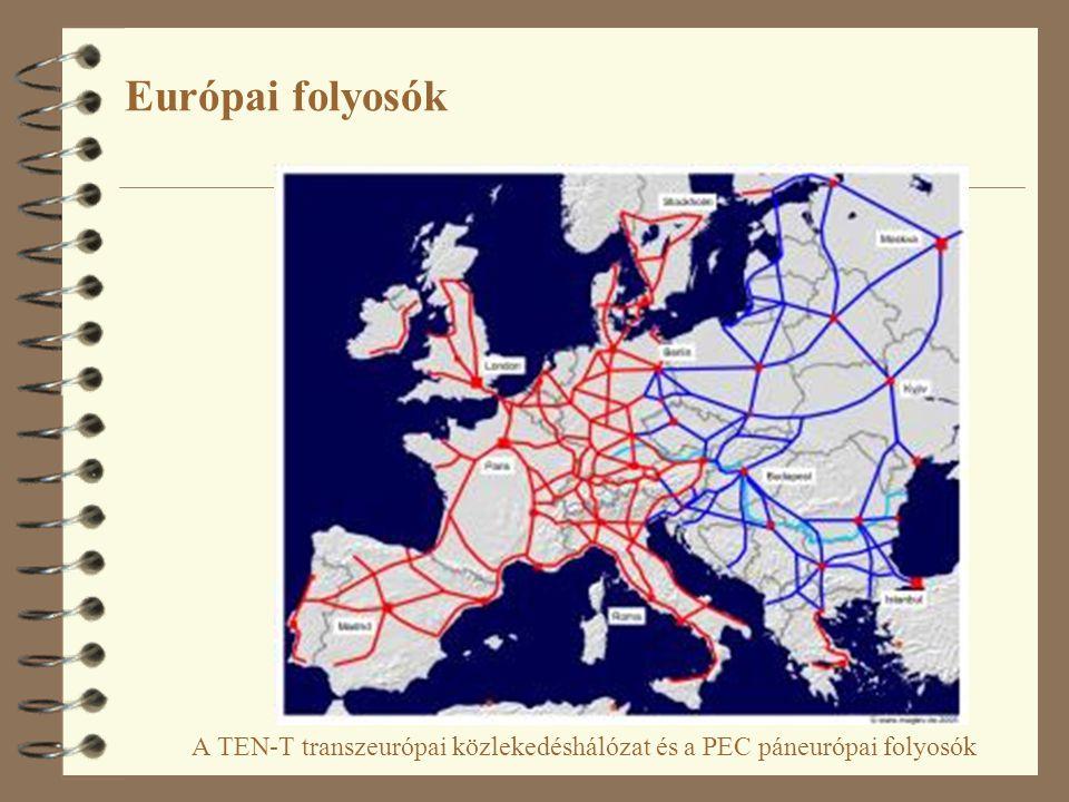Európai folyosók A TEN-T transzeurópai közlekedéshálózat és a PEC páneurópai folyosók