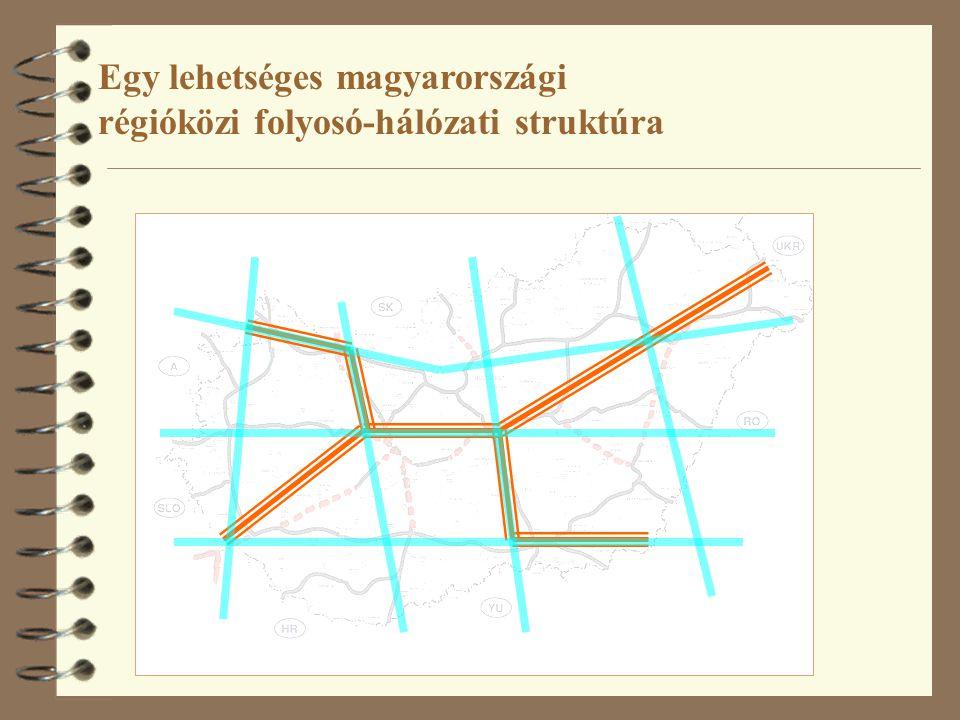 Egy lehetséges magyarországi régióközi folyosó-hálózati struktúra