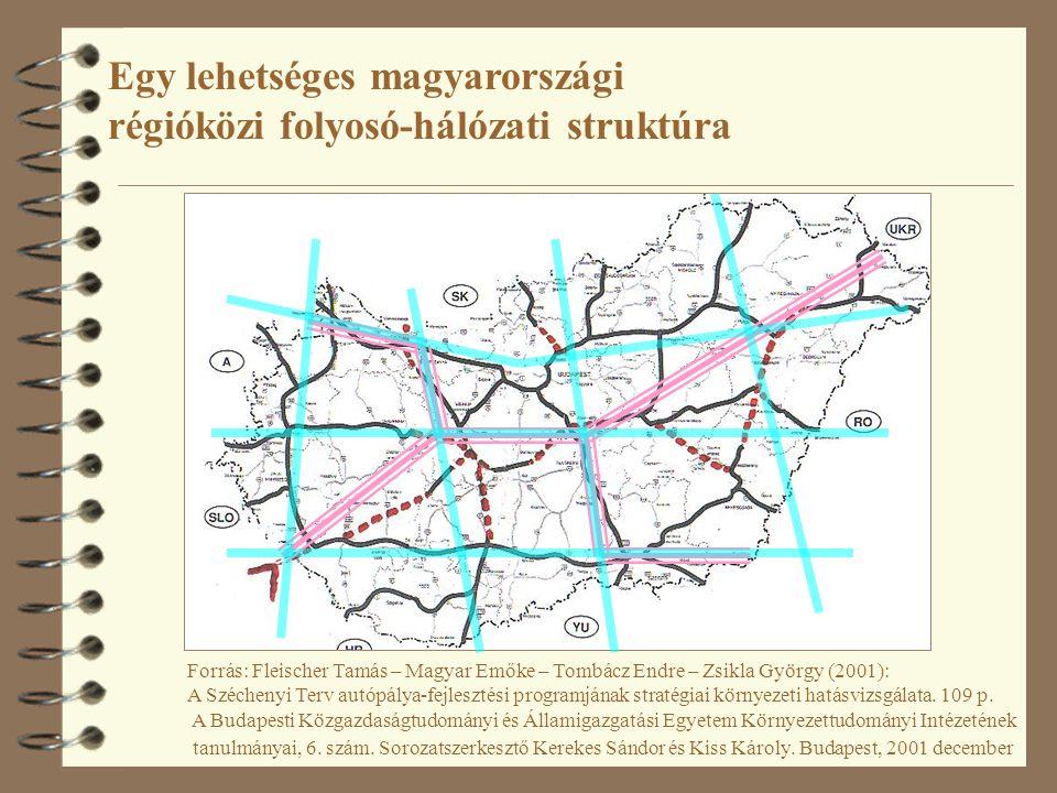 Forrás: Fleischer Tamás – Magyar Emőke – Tombácz Endre – Zsikla György (2001): A Széchenyi Terv autópálya-fejlesztési programjának stratégiai környezeti hatásvizsgálata.
