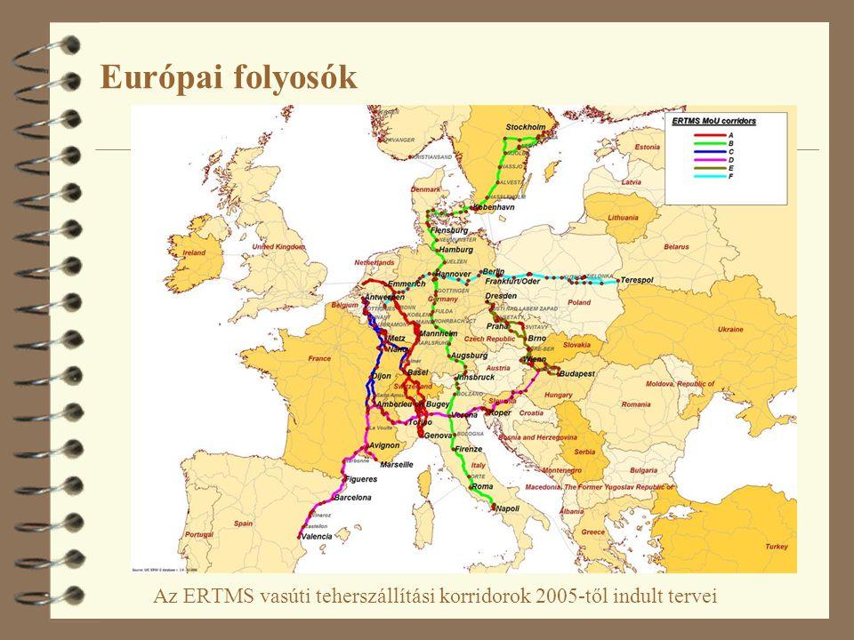 Európai folyosók Az ERTMS vasúti teherszállítási korridorok 2005-től indult tervei