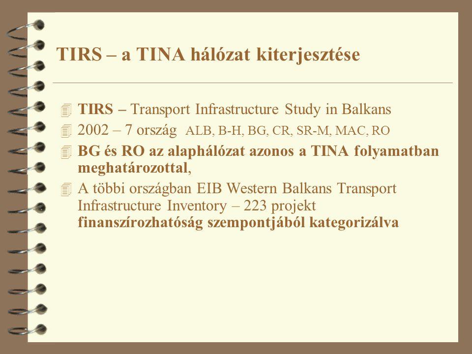 4 TIRS – Transport Infrastructure Study in Balkans 4 2002 – 7 ország ALB, B-H, BG, CR, SR-M, MAC, RO 4 BG és RO az alaphálózat azonos a TINA folyamatb