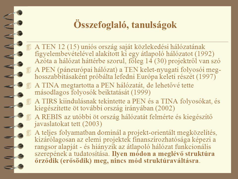 Összefoglaló, tanulságok 4 A TEN 12 (15) uniós ország saját közlekedési hálózatának figyelembevételével alakított ki egy átlapoló hálózatot (1992) Azóta a hálózat háttérbe szorul, főleg 14 (30) projektről van szó 4 A PEN (páneurópai hálózat) a TEN kelet-nyugati folyosói meg- hosszabbításaként próbálta lefedni Európa keleti részét (1997) 4 A TINA megtartotta a PEN hálózatát, de lehetővé tette másodlagos folyosók beiktatását (1999) 4 A TIRS kiindulásnak tekintette a PEN és a TINA folyosókat, és kiegészítette öt további ország irányában (2002) 4 A REBIS az utóbbi öt ország hálózatát felmérte és kiegészítő javaslatokat tett (2003) 4 A teljes folyamatban dominál a projekt-orientált megközelítés, kizárólagosan az elemi projektek finanszírozhatósága képezi a rangsor alapját - és hiányzik az átlapoló hálózat funkcionális szerepének a tudatosítása.