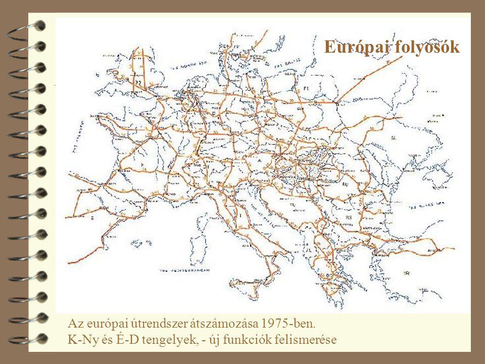 Az európai útrendszer átszámozása 1975-ben. K-Ny és É-D tengelyek, - új funkciók felismerése Európai folyosók
