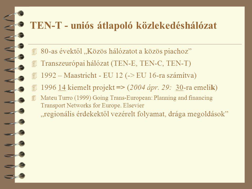 """4 80-as évektől """"Közös hálózatot a közös piachoz"""" 4 Transzeurópai hálózat (TEN-E, TEN-C, TEN-T) 4 1992 – Maastricht - EU 12 (-> EU 16-ra számítva) 4 1"""