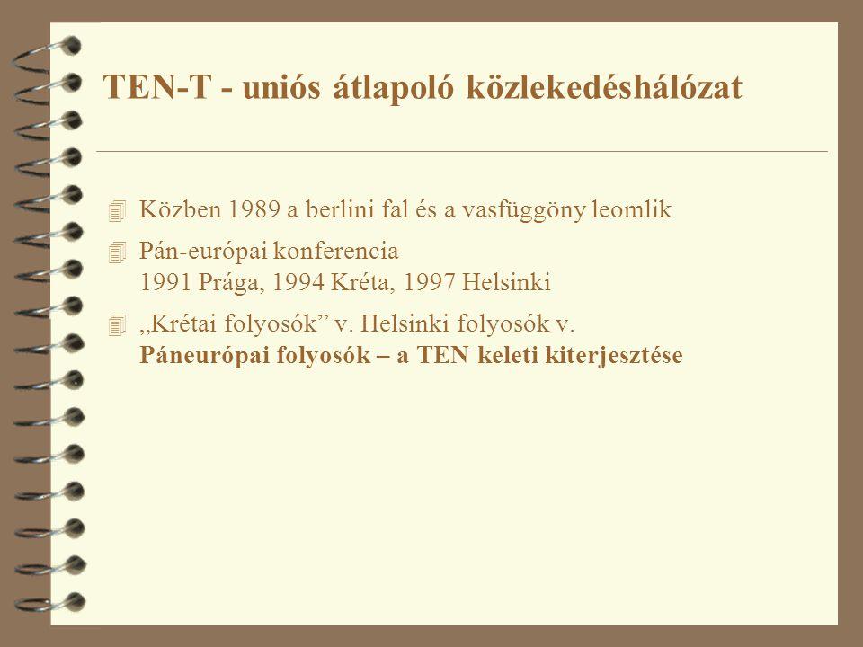 """4 Közben 1989 a berlini fal és a vasfüggöny leomlik 4 Pán-európai konferencia 1991 Prága, 1994 Kréta, 1997 Helsinki 4 """"Krétai folyosók v."""