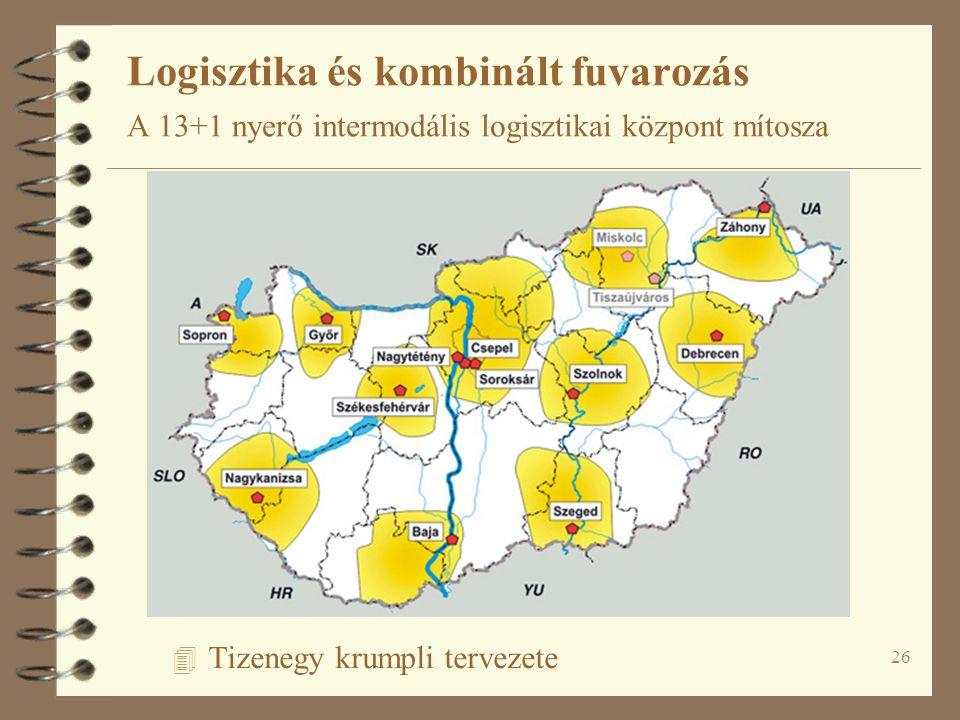26 4 Tizenegy krumpli tervezete Logisztika és kombinált fuvarozás A 13+1 nyerő intermodális logisztikai központ mítosza