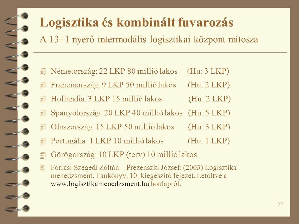 27 4 Németország: 22 LKP 80 millió lakos (Hu: 3 LKP) 4 Franciaország: 9 LKP 50 millió lakos (Hu: 2 LKP) 4 Hollandia: 3 LKP 15 millió lakos (Hu: 2 LKP) 4 Spanyolország: 20 LKP 40 millió lakos (Hu: 5 LKP) 4 Olaszország: 15 LKP 50 millió lakos (Hu: 3 LKP) 4 Portugália: 1 LKP 10 millió lakos (Hu: 1 LKP) 4 Görögország: 10 LKP (terv) 10 millió lakos 4 Forrás: Szegedi Zoltán – Prezenszki József: (2003) Logisztika menedzsment.